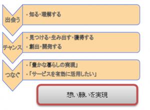 hiroba_sonota