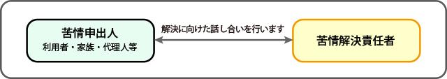 kujou3
